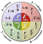 Electrical Basics Refresher Training P-E-I-R circle chart